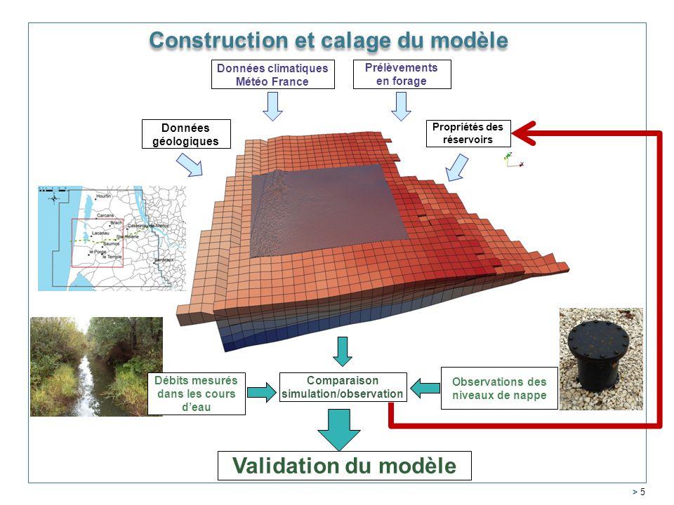 Construction et calage du modèle