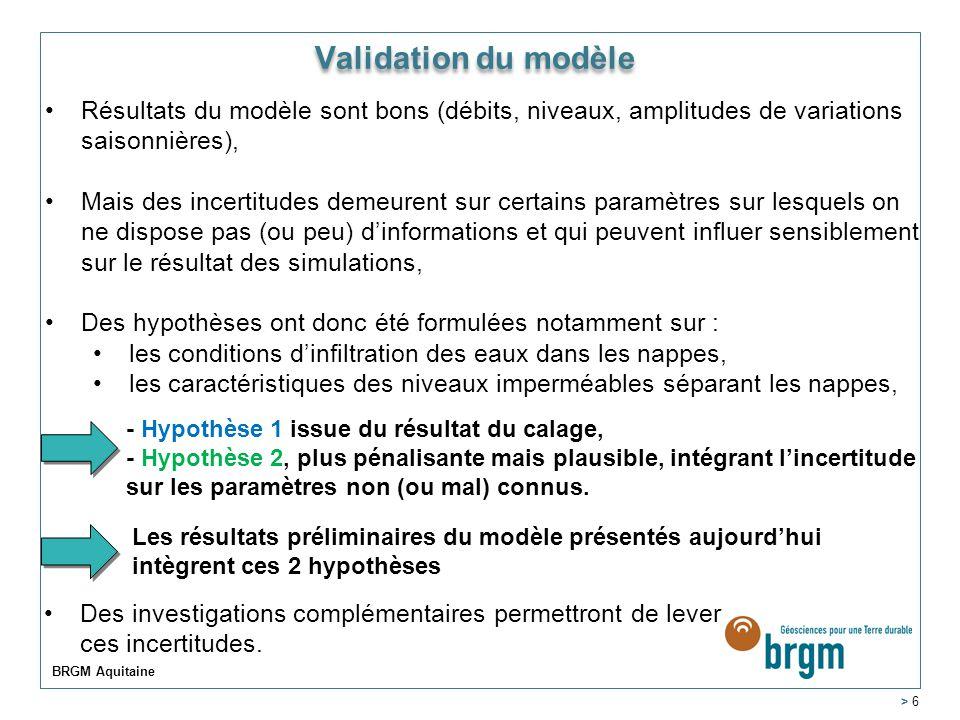 Validation du modèle Résultats du modèle sont bons (débits, niveaux, amplitudes de variations saisonnières),