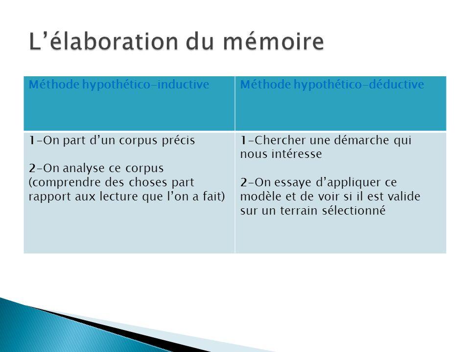 L'élaboration du mémoire
