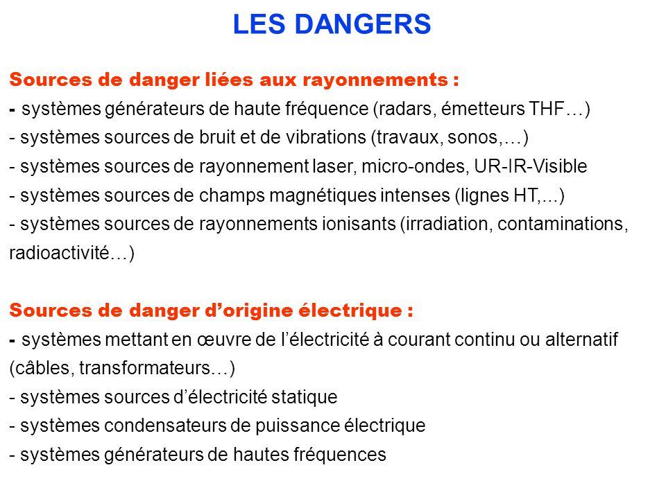 Panorama des dangers nadine gabas ppt video online for Les dangers de l electricite