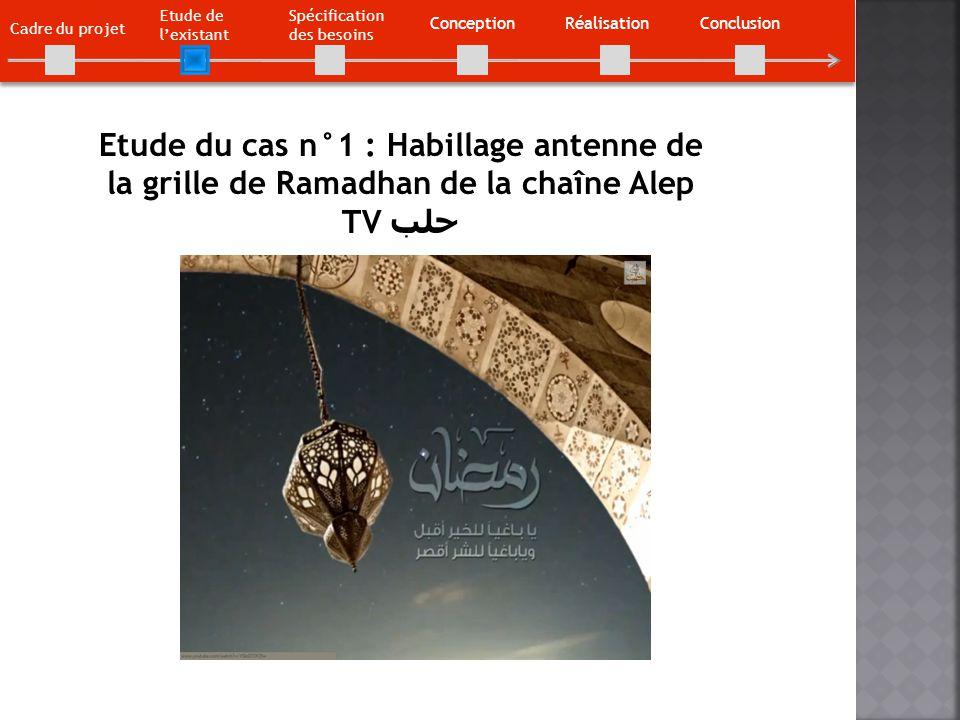 Institut sup rieur des arts multim dias de manouba ppt for Etude de conception