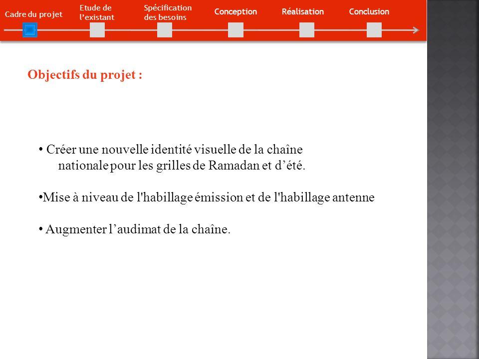 Institut sup rieur des arts multim dias de manouba ppt - Nouvelle grille indiciaire cadre de sante ...
