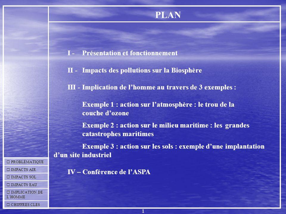 Notre plan te et ses dysfonctionnements ppt t l charger - Distance entre la terre et la couche d ozone ...