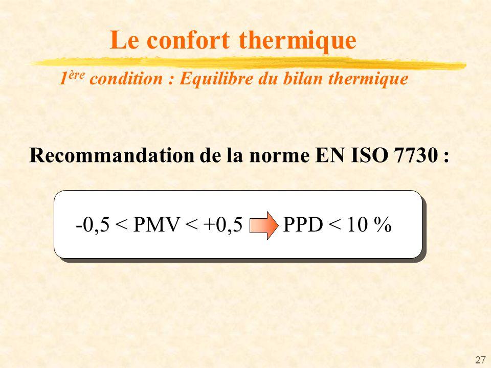 Le confort ppt t l charger for Bilan thermique chambre froide