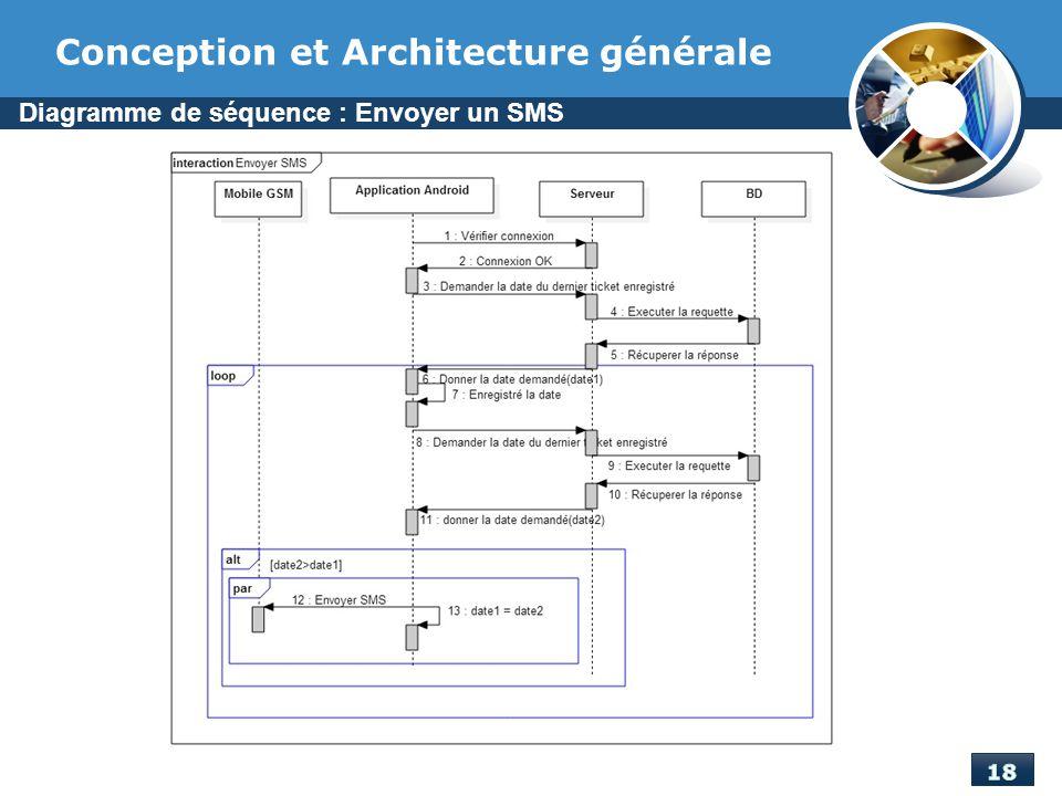 Conception et Architecture générale