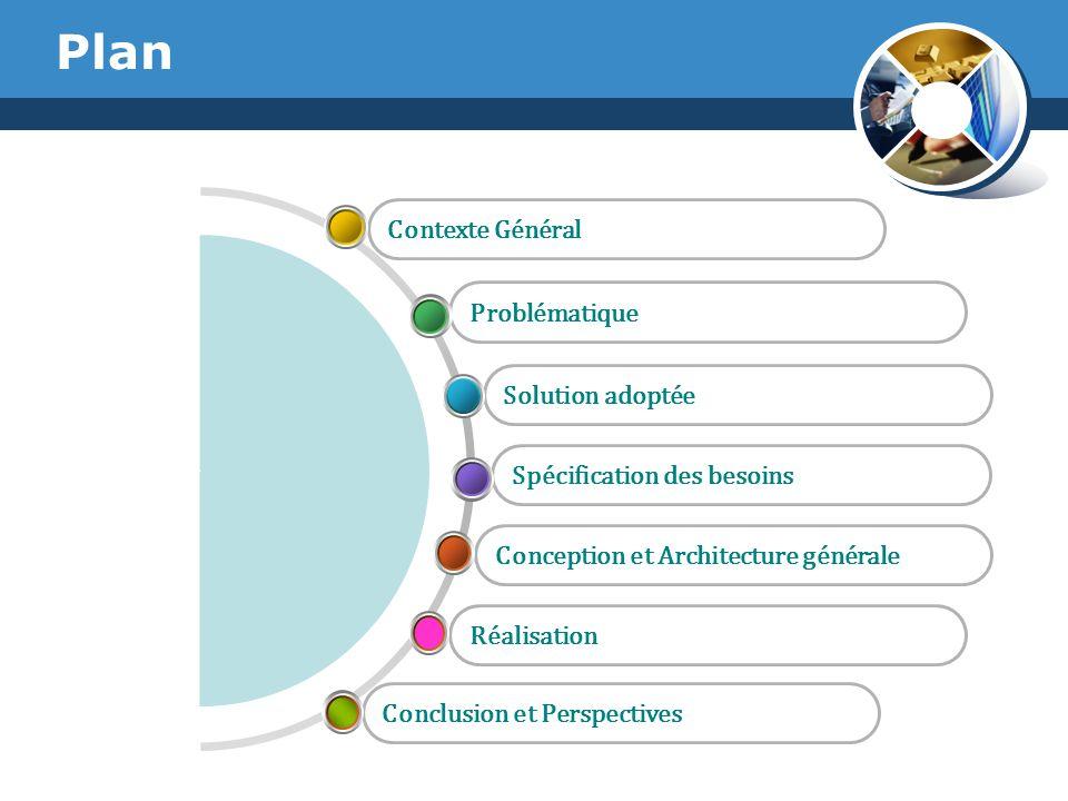 Plan Contexte Général Problématique Solution adoptée