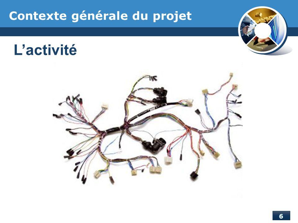 L'activité Contexte générale du projet