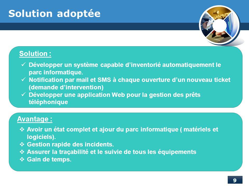 Solution adoptée Solution : Avantage :