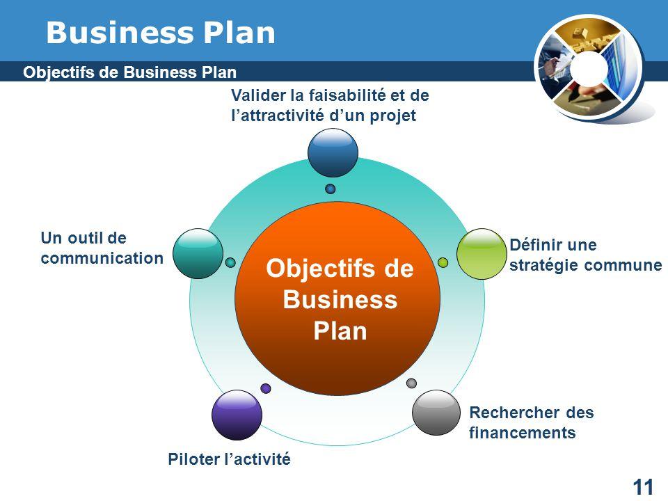 structure d un business plan pdf