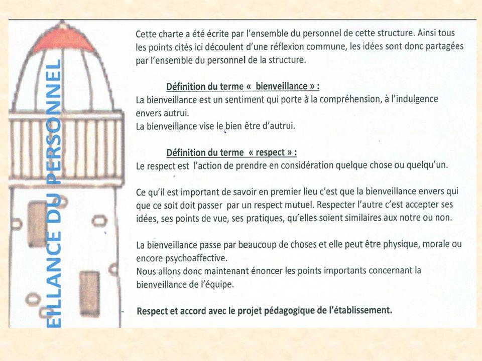 Top La BIENVEILLANCE Thème « éducatif » et «catéchétique» - ppt  JZ08