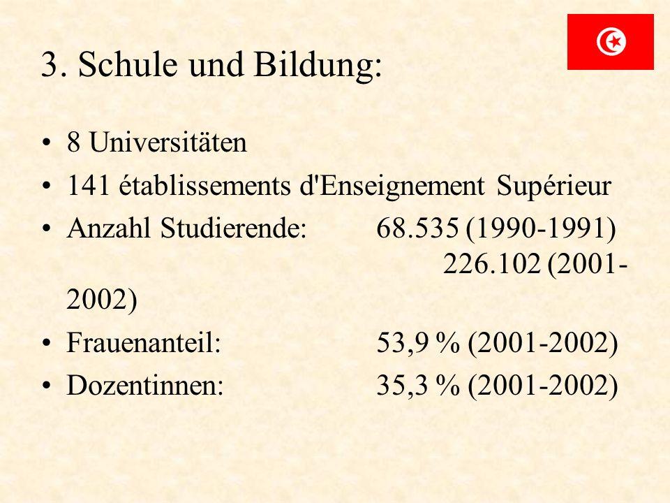 3. Schule und Bildung: 8 Universitäten