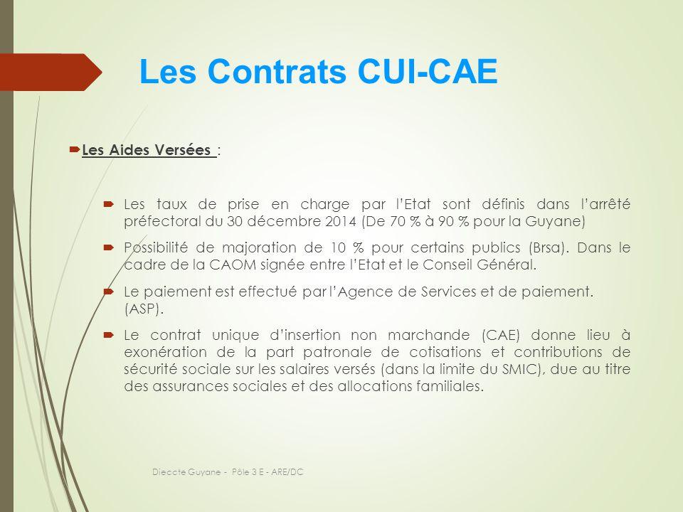 Dispositifs contrats aid s ppt video online t l charger - Lit medicalise prise en charge securite sociale ...