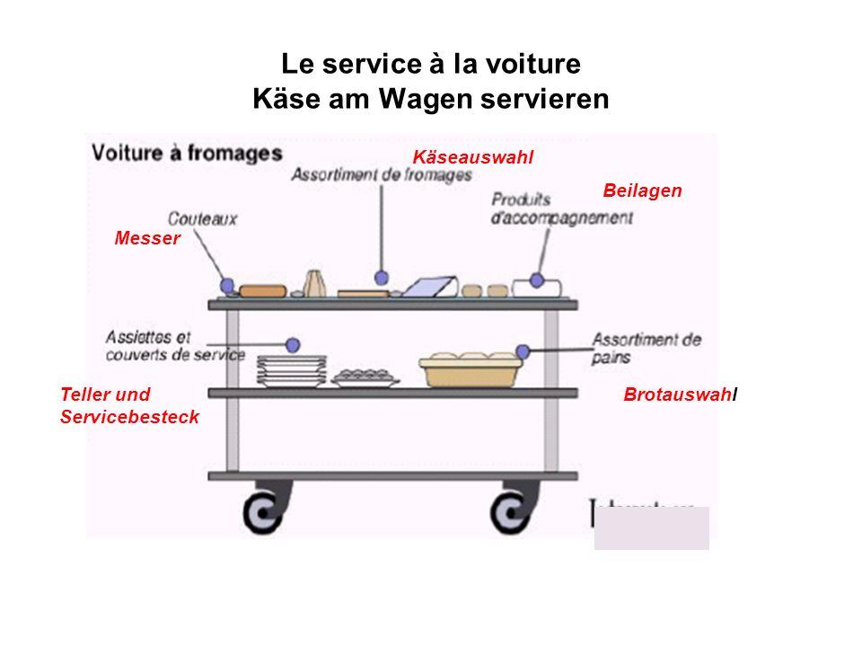 Le service à la voiture Käse am Wagen servieren