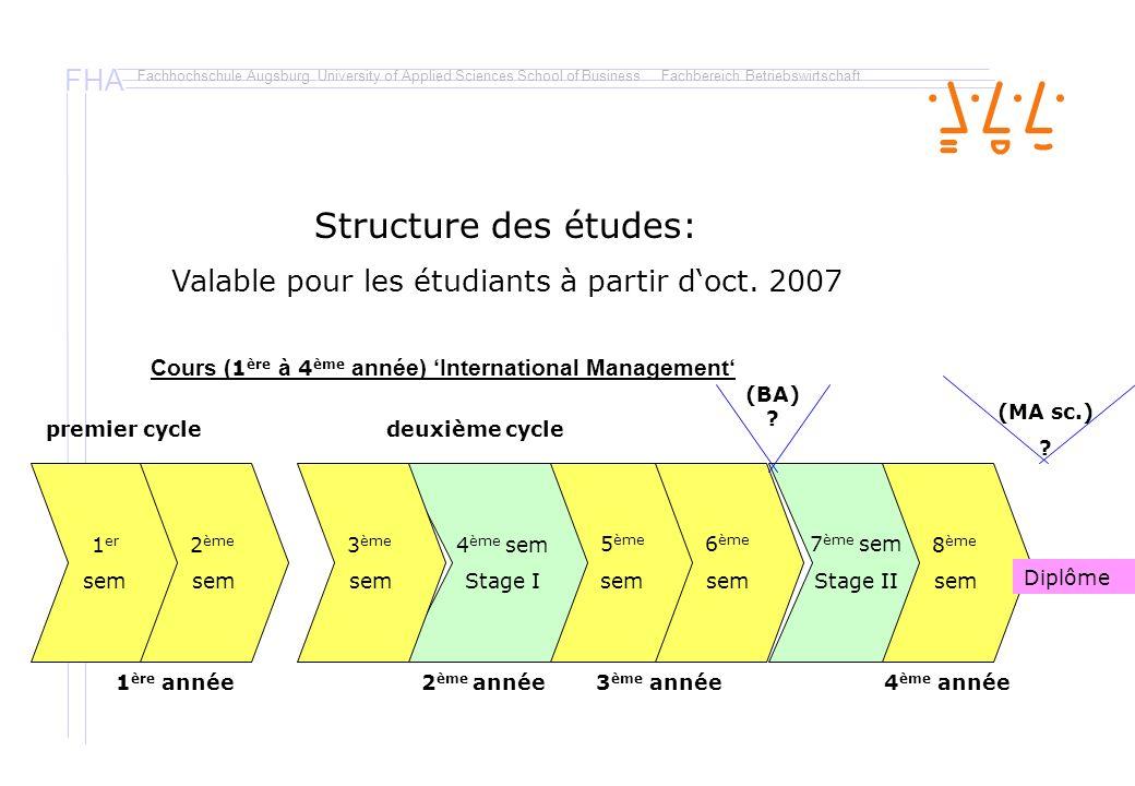 Valable pour les étudiants à partir d'oct. 2007