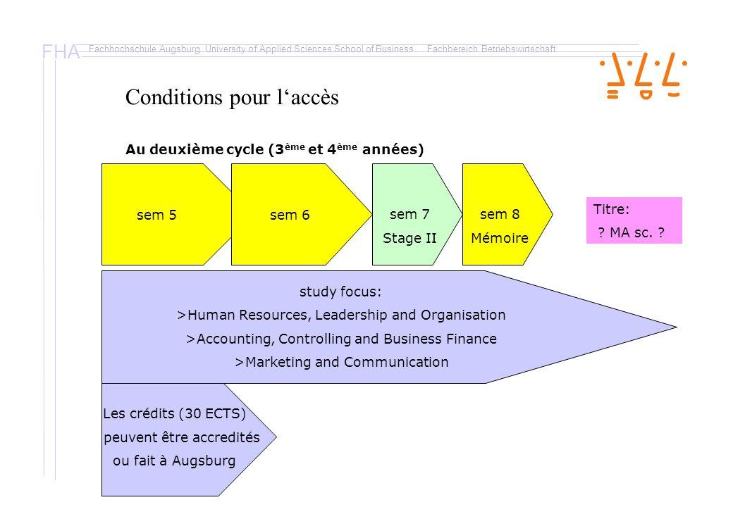 Conditions pour l'accès