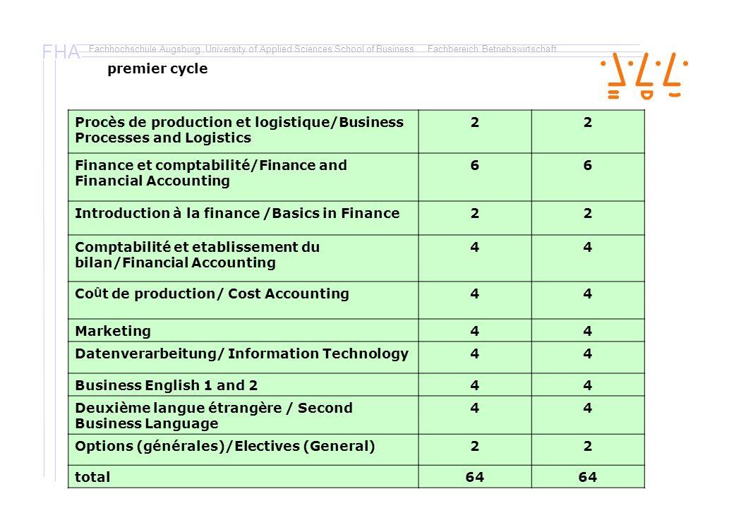 premier cycle Procès de production et logistique/Business Processes and Logistics. 2. Finance et comptabilité/Finance and Financial Accounting.