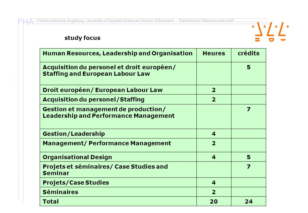 study focus Human Resources, Leadership and Organisation. Heures. crédits.