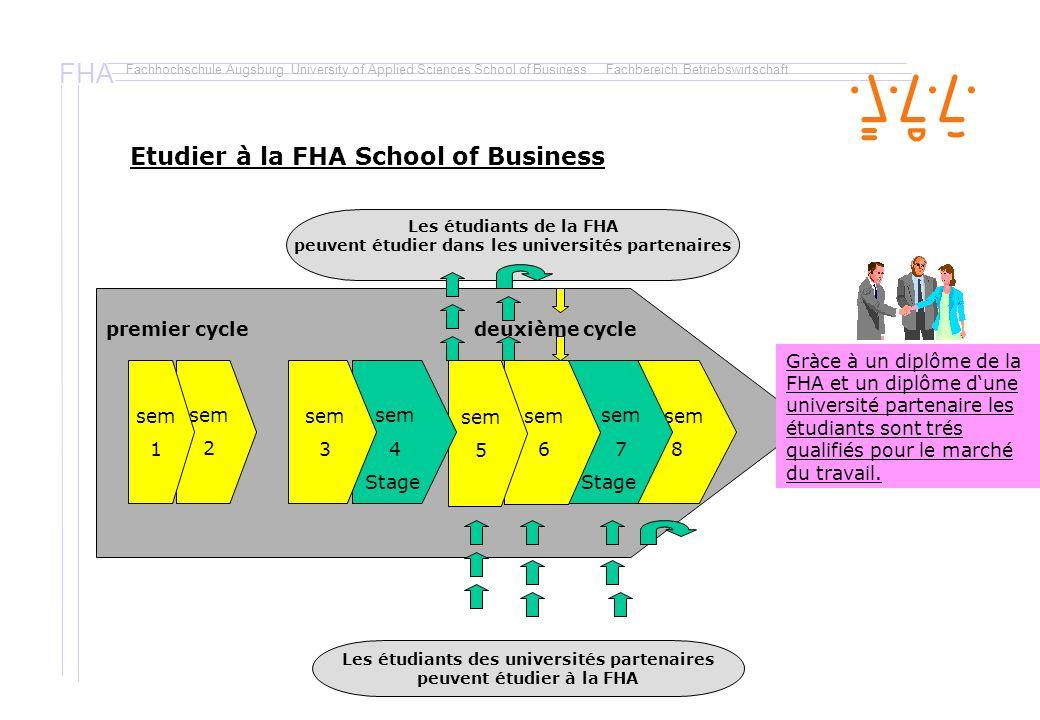 Les étudiants des universités partenaires peuvent étudier à la FHA