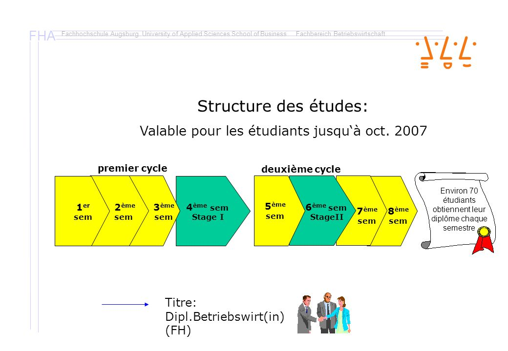 Structure des études: Valable pour les étudiants jusqu'à oct. 2007