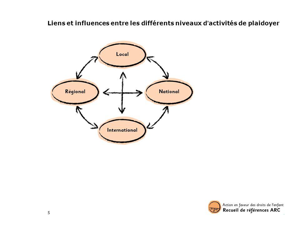 Liens et influences entre les différents niveaux d'activités de plaidoyer