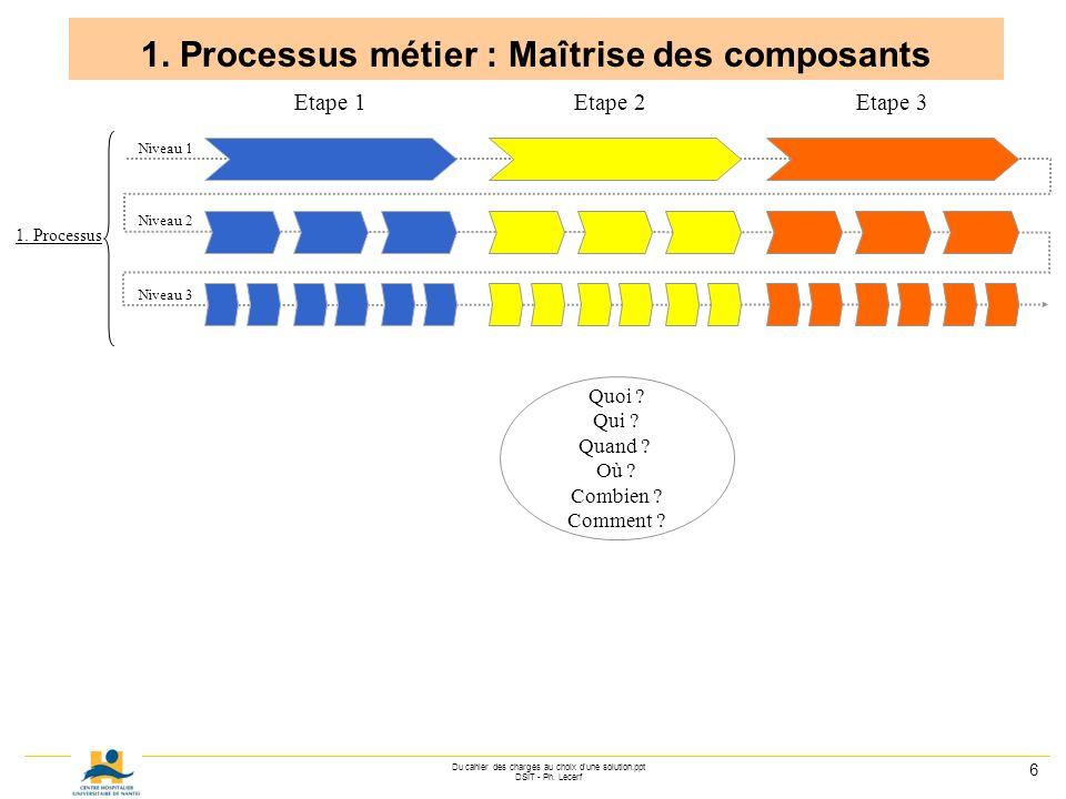 Du cahier des charges au choix d 39 une solution informatis e ppt t l charger - Cahier des charges definition ...