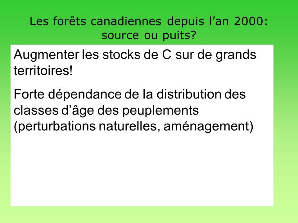 Les forêts canadiennes depuis l'an 2000: source ou puits