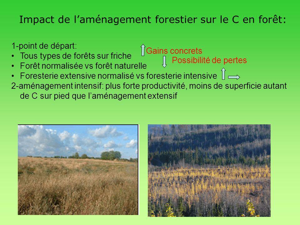 Impact de l'aménagement forestier sur le C en forêt: