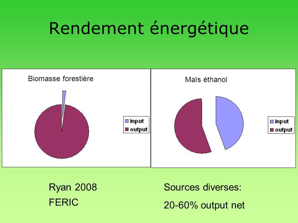 Rendement énergétique