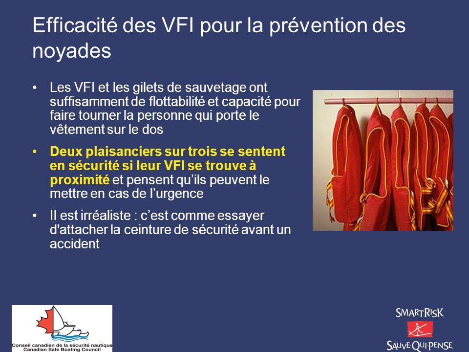Efficacité des VFI pour la prévention des noyades