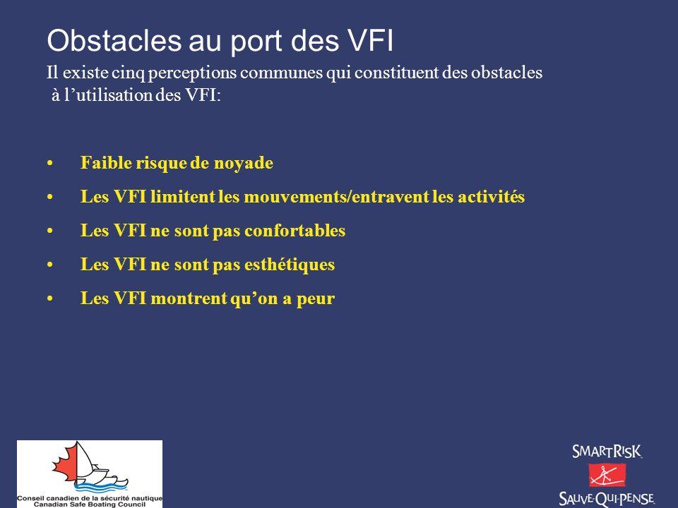 Obstacles au port des VFI