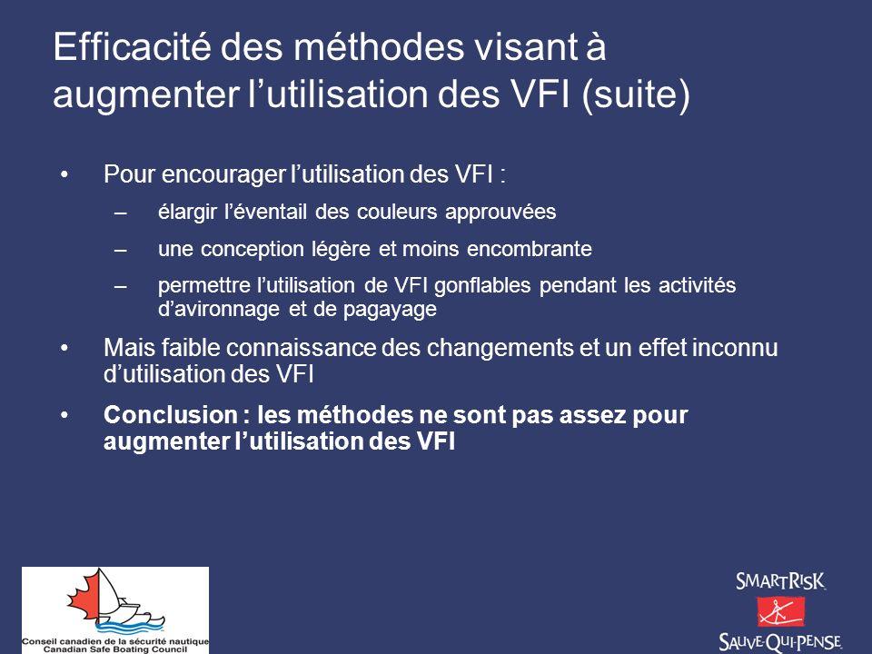 Efficacité des méthodes visant à augmenter l'utilisation des VFI (suite)