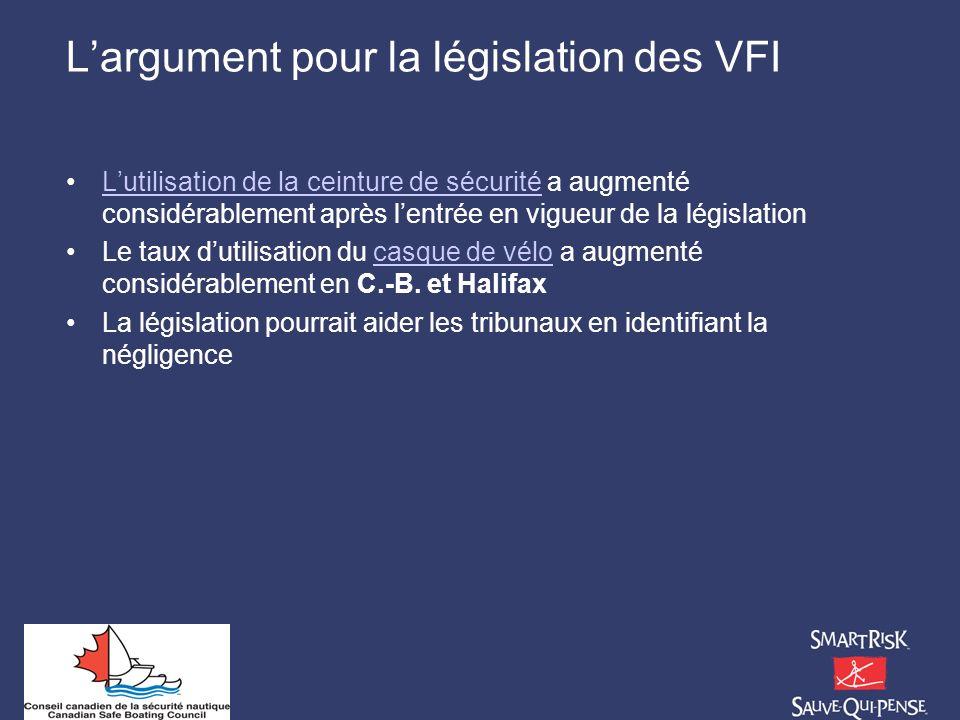 L'argument pour la législation des VFI
