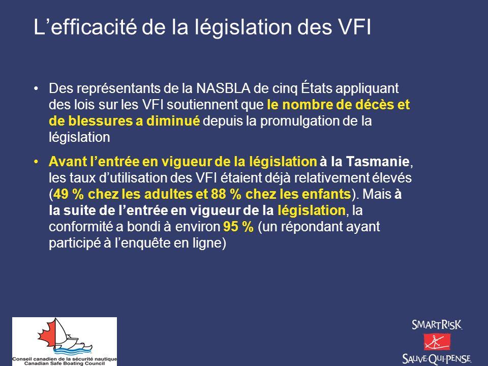 L'efficacité de la législation des VFI
