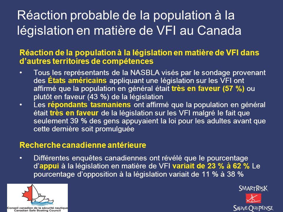 Réaction probable de la population à la législation en matière de VFI au Canada