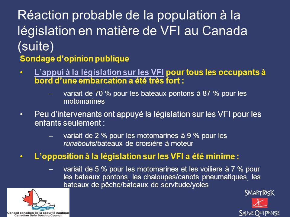 Réaction probable de la population à la législation en matière de VFI au Canada (suite)