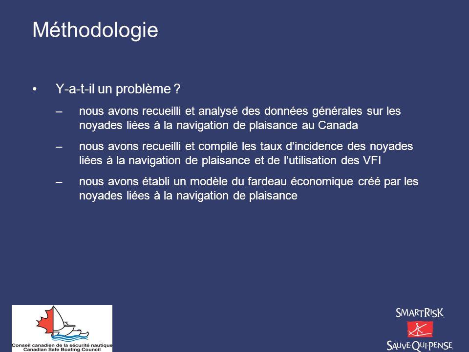 Méthodologie Y-a-t-il un problème