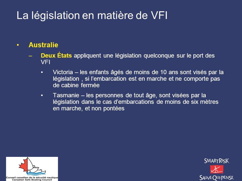 La législation en matière de VFI