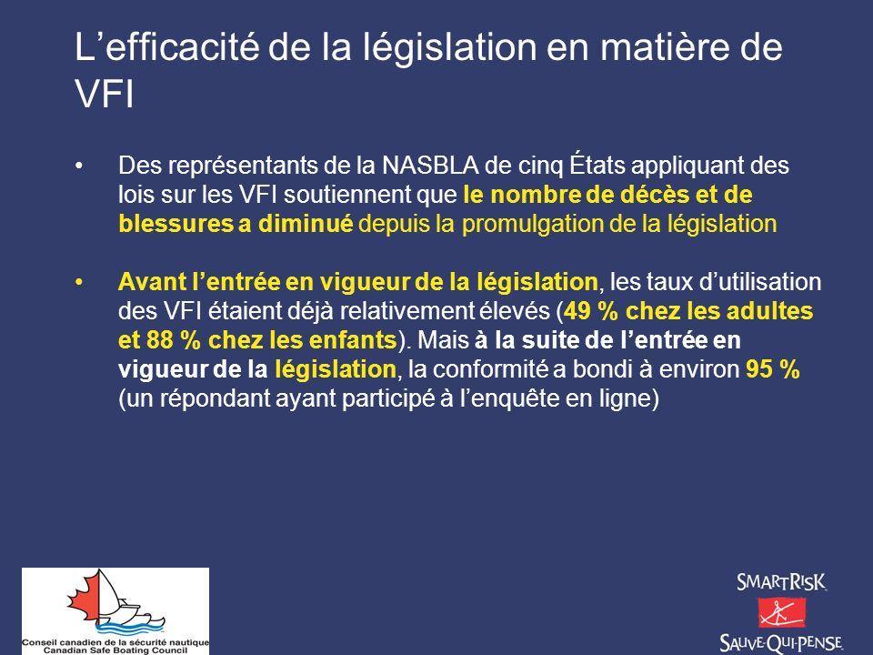 L'efficacité de la législation en matière de VFI
