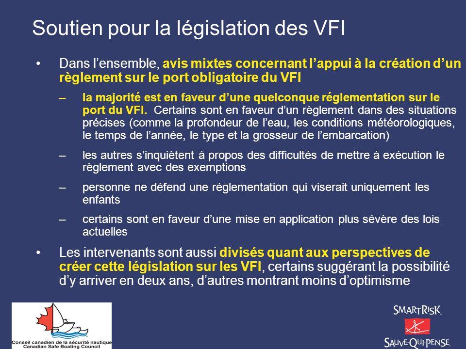 Soutien pour la législation des VFI