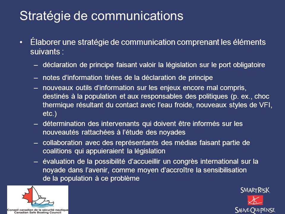Stratégie de communications