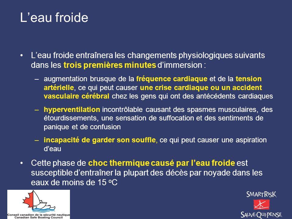 L'eau froideL'eau froide entraînera les changements physiologiques suivants dans les trois premières minutes d'immersion :