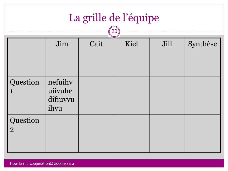 La grille de l'équipe Jim Cait Kiel Jill Synthèse Question 1