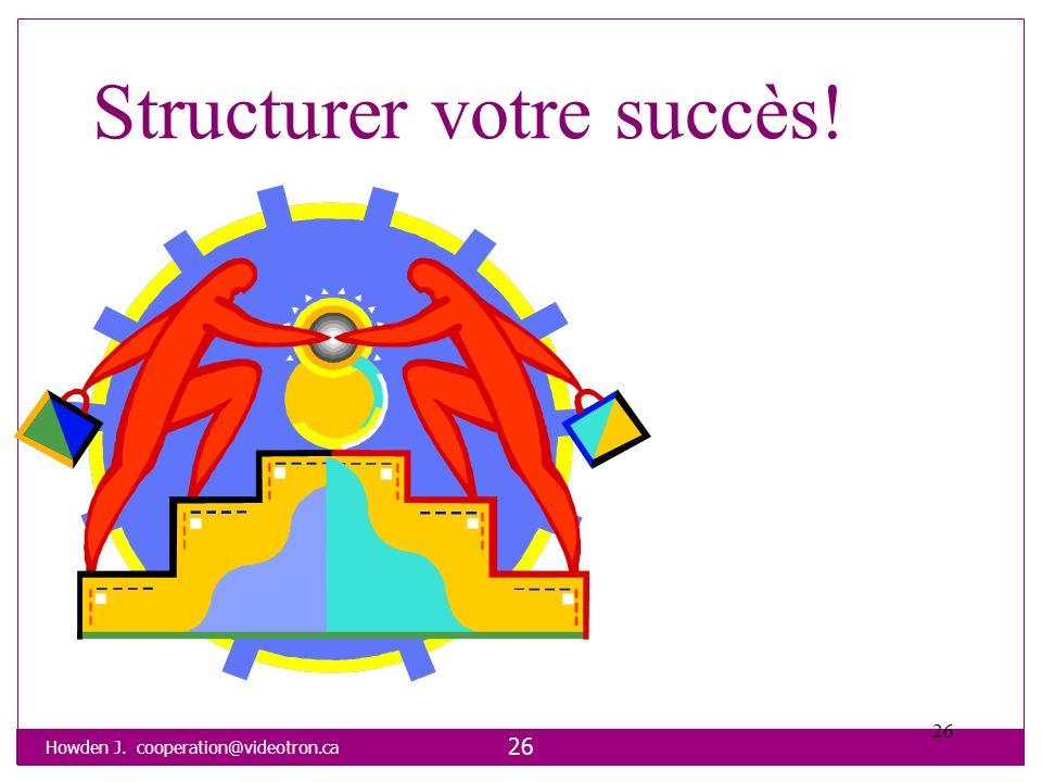 Structurer votre succès!