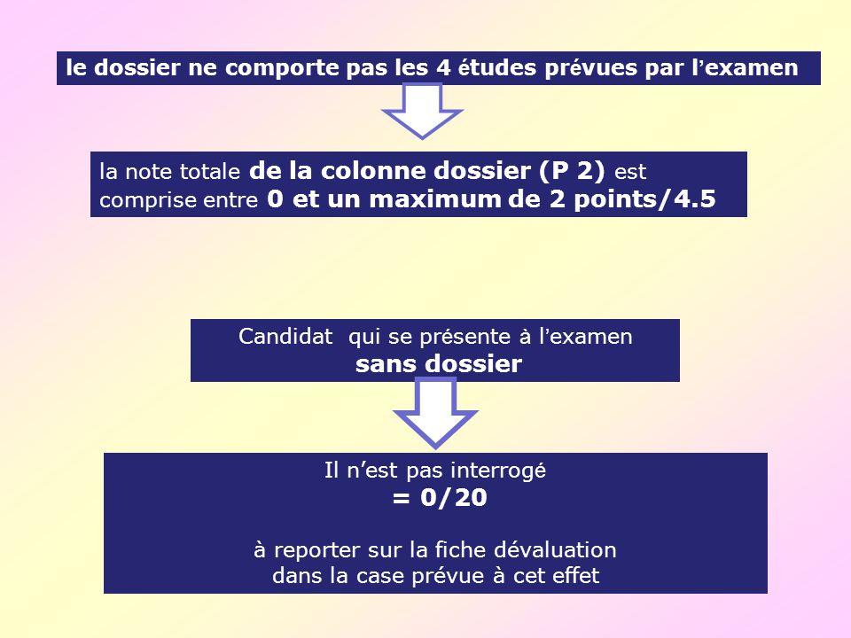 le dossier ne comporte pas les 4 études prévues par l'examen