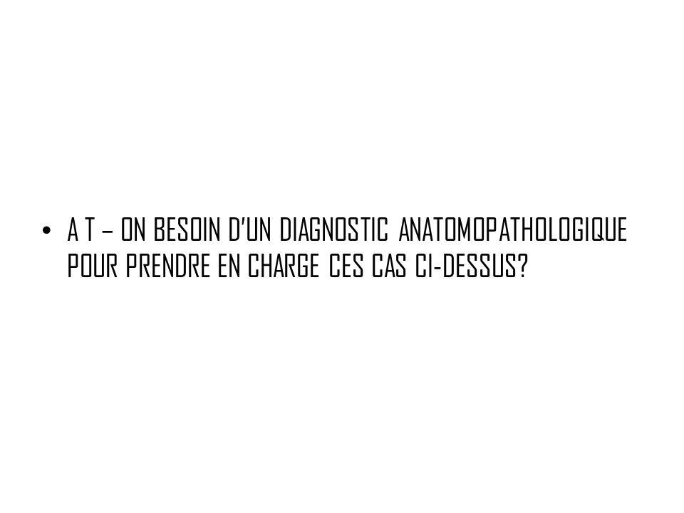La problematique du laboratoire d anatomie et de cytologie - Cabinet d anatomie et cytologie pathologiques ...