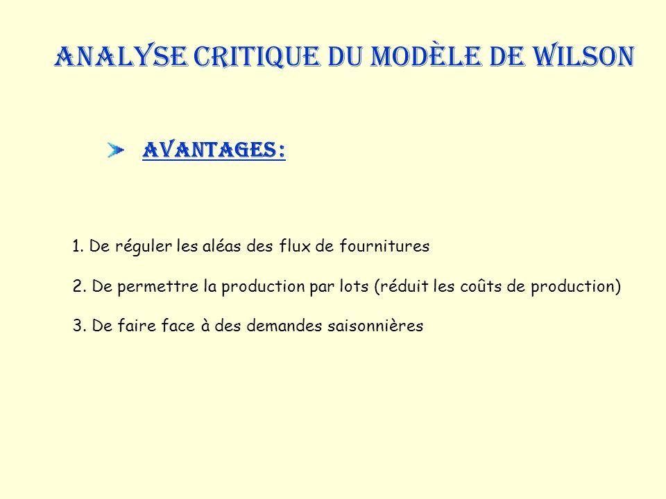 Analyse critique du modèle de wilson