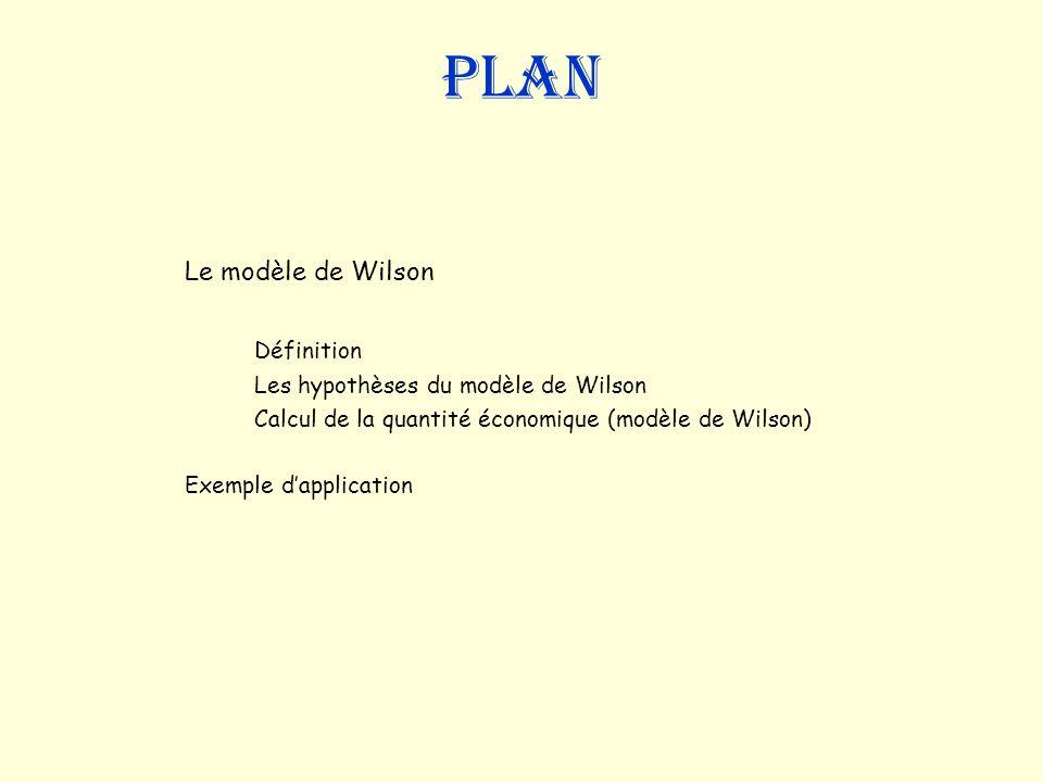 plan Définition Le modèle de Wilson Les hypothèses du modèle de Wilson