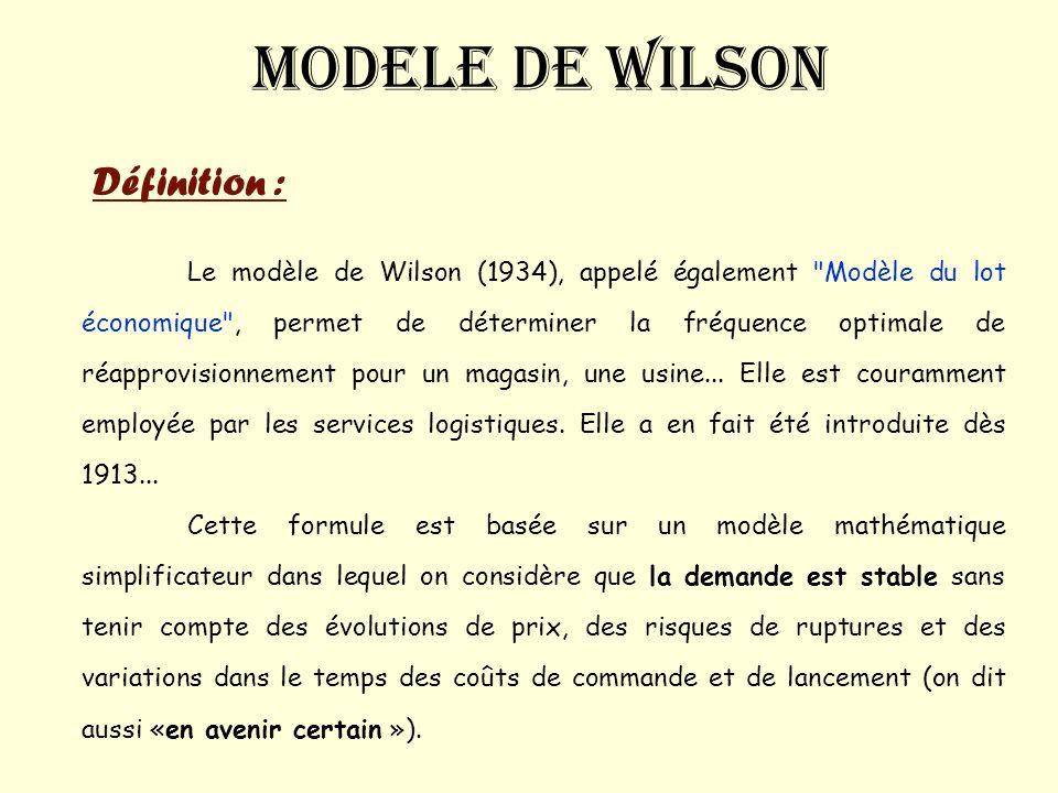 MODELE DE WILSON Définition :