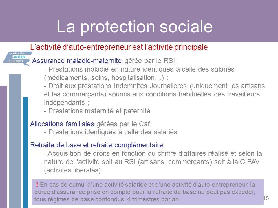 Auto Entrepreneur Et Droit Caf