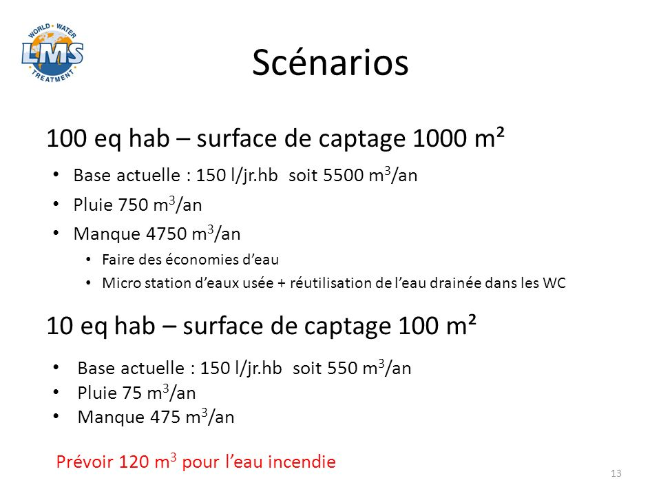captage des eaux de surface pdf